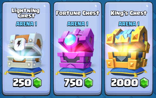 Clash Royale Chests